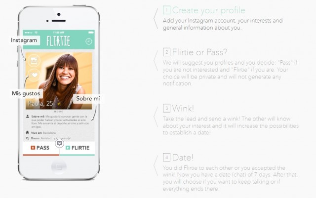 Flirtie app de citas